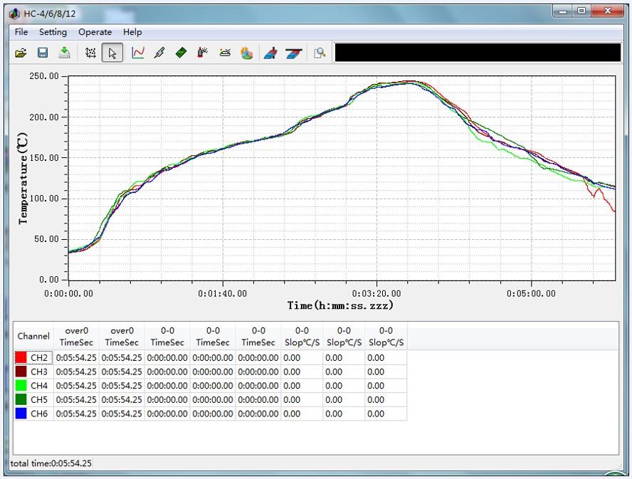 resultado real de perfil de temperatura com chapa de alumínio