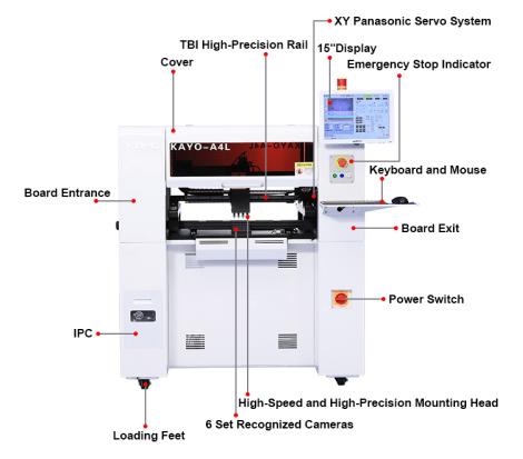 Insersora SMD A4L - Pick & Placer - Media Produção