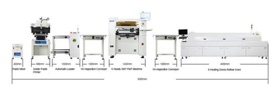 Insersora SMD A6L - Pick & Placer - Media Produção