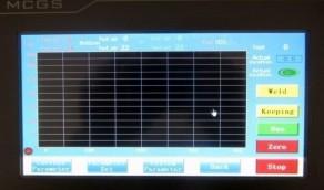 Interface-Homem Máquina de simples operação