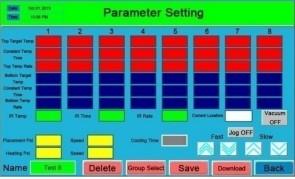 Controle de Temperatura e Perfis