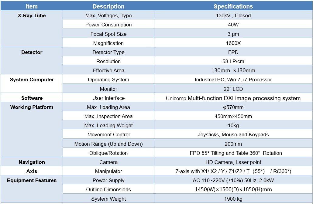 AX9100 - inspeção de raiox - especificações